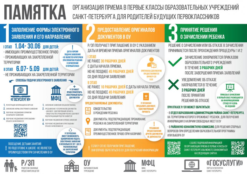 Это изображение имеет пустой атрибут alt; его имя файла - infografika_pamyatka_1-1024x724.png